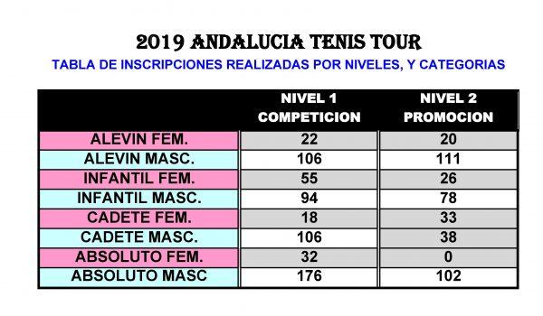 2019 A.T.T.: GALA DE CLAUSURA
