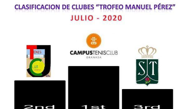«TROFEO MANUEL PEREZ» – JULIO 2020