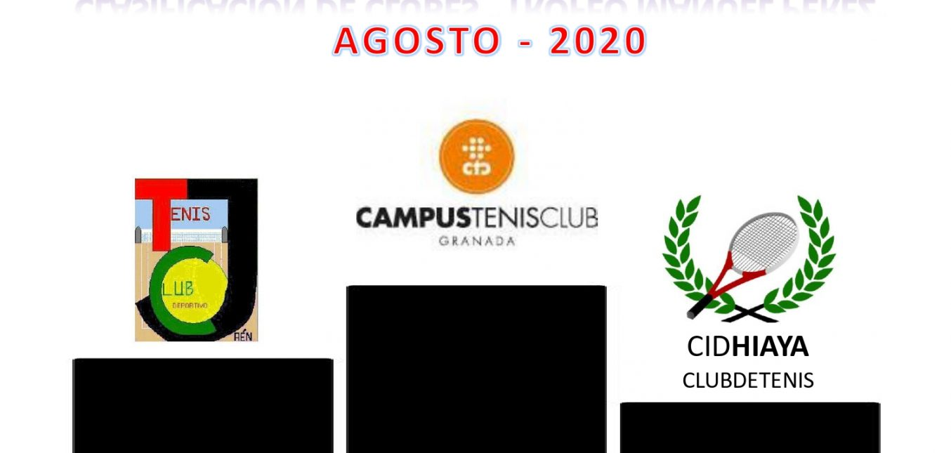 """TROFEO MANUEL PEREZ"" – AGOSTO 2020"