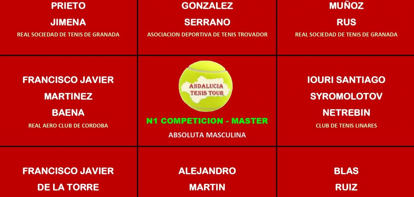 2020 ATT - N1/N2 MASTERS....(Jugadores clasificados)