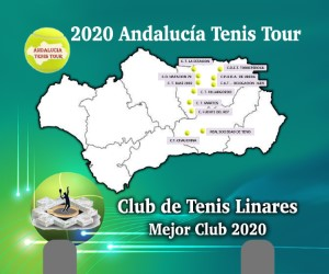 CLASIFICACION DE CLUBES. MARZO 2021